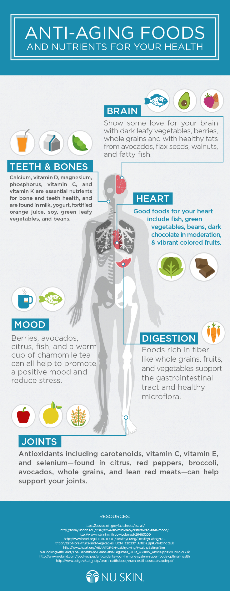 Anti-Aging Foods Infographic